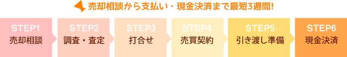 fudousan_image1