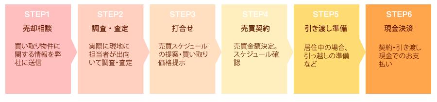 nagare_image1